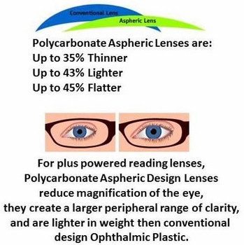 Single Vision Readers with Polycarbonate Aspheric Lenses