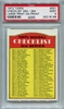 1972 Topps 3rd Series Checklist 264-394 Large Print On Front #251 PSA 9