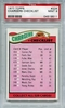 1977 Topps San Diego Chargers Checklist #224 PSA 9