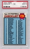 1979 Topps Football Checklist 1-132 Series 1 #114 PSA 9