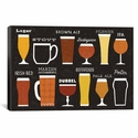 Craft Beer List by Michael Mullan Gallery Wrapped Canvas Artwork with Floating Frame - 27''W x 19''H x 1.5''D [WAC3899-1PC6-26X18-FF01-ICAN]