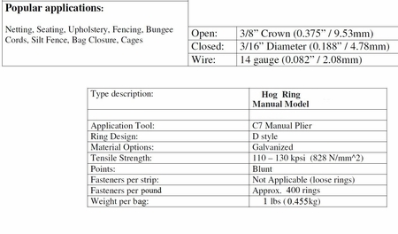 Cage Rings   1 lb.  Galvanized