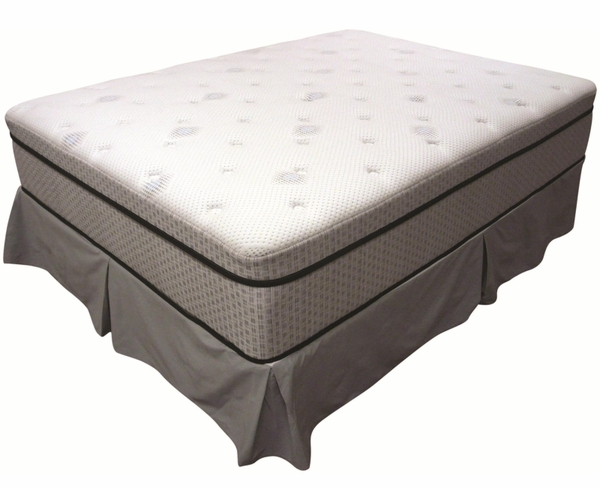 Queen Euro Top Mattress and Foundation