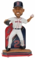 David Price (Boston Red Sox) 2016 MLB Name and Number Bobble Head Forever Collectibles