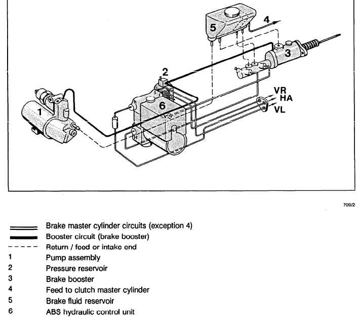 Wiring Diagram For Brake Booster | Wiring Diagram