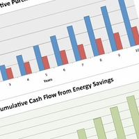 Energy Saving & ROI Calculations