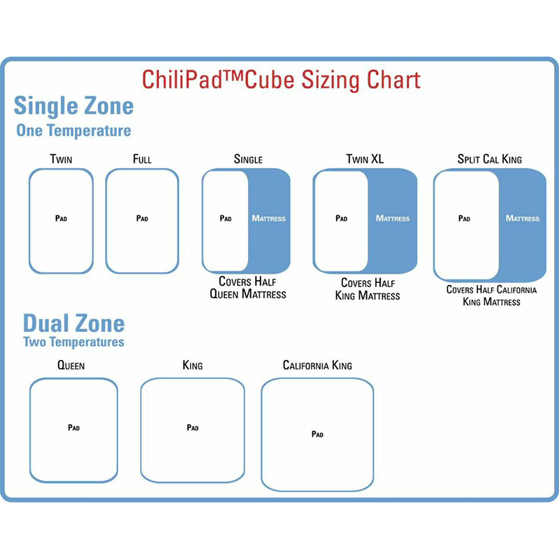 Chilipad Cube 1 1 Cooling And Heating Mattress Pad Full