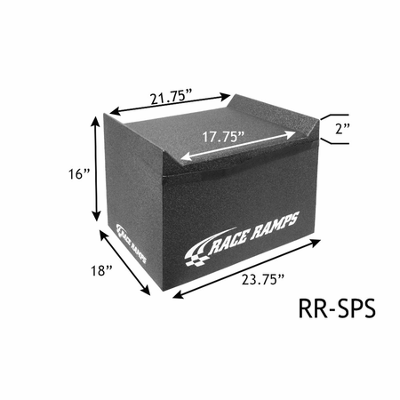 Race Ramps Slip Plate Stands