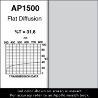 "Apollo 1500 - Flat Diffusion - Ten 20"" x 24"" Sheets"