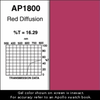 "Apollo 1800 - Red Diffusion - Ten 20"" x 24"" Sheets"