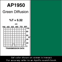 "Apollo 1950 - Green Diffusion - Ten 20"" x 24"" Sheets"