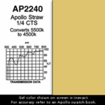 "Apollo 2240 - Straw 1/4 CTS - Ten 20"" x 24"" Sheets"