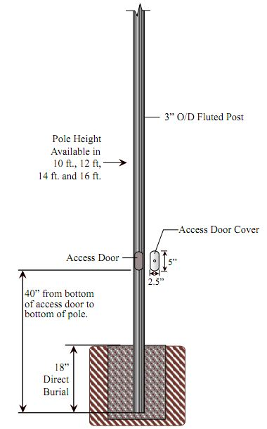Special lite lighting 3 inch diameter fluted cast aluminum 3 inch diameter fluted cast aluminum commercial light pole with access door aloadofball Image collections