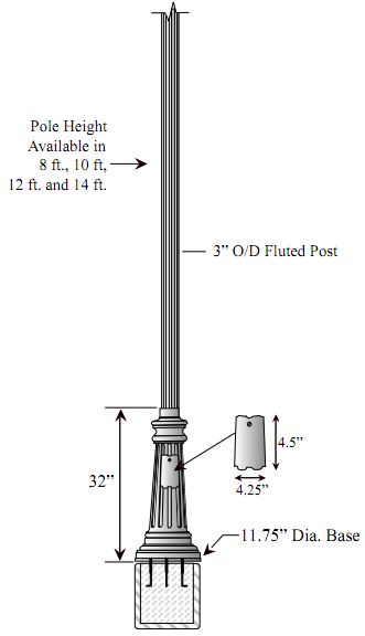 Special lite lighting inch diameter fluted cast