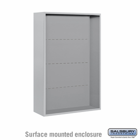 3812 Double Column Surface Mounted Enclosure
