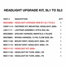 Headlight Upgrade Kit, SL1 to SL2, Boss MSC04898