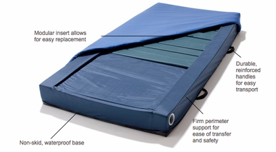 THERAPY HOSPITAL MATTRESS (Fusion Series)