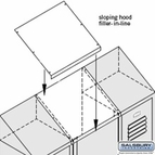 Sloping Hood Fillers - In-Line