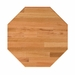 John Boos Butcher Block Tops