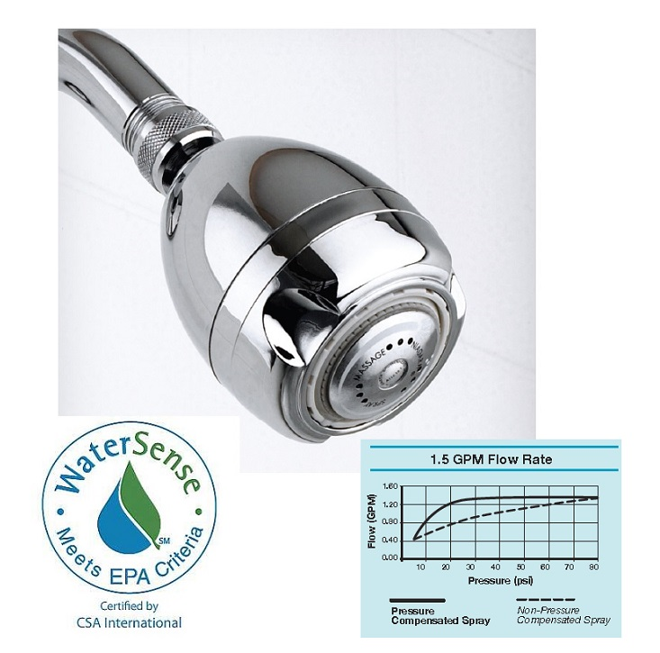 Niagara Earth Shower Head   Chrome In 1.5 Gpm