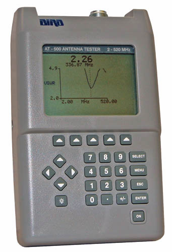 AT Series, Antenna Testers