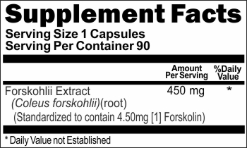 1146 Forskohlii Standardized Extract 450mg 90caps Buy 1 Get 2 Free