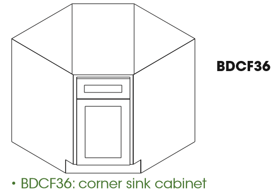 BDCF36: Base Diagonal Corner Cabinet: Signature Brownstone RTA ...