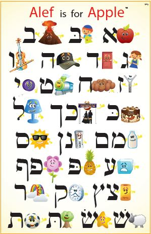 Alef is for Apple Poster