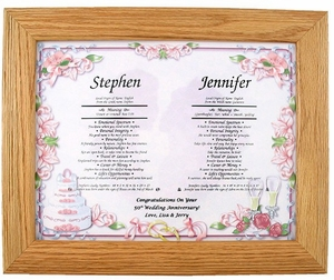 Anniversary Gift for Any Year - Couples Name Print