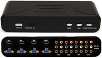 12 Input x 4 Output HDMI, VGA, Component & Composite Switcher