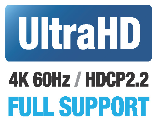 1x2 HDMI Splitter Supporting HDR & 4K 60Hz 4:4:4 Color & 4-Mode EDID