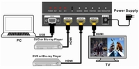 A-Neuvideo ANI-PIP-LITE 2x1 HDMI Multi-Viewer W/ PIP