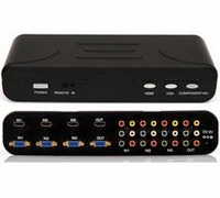 4 Format 3x1 Output Switcher for HDMI, Component, Composite & Audio & VGA