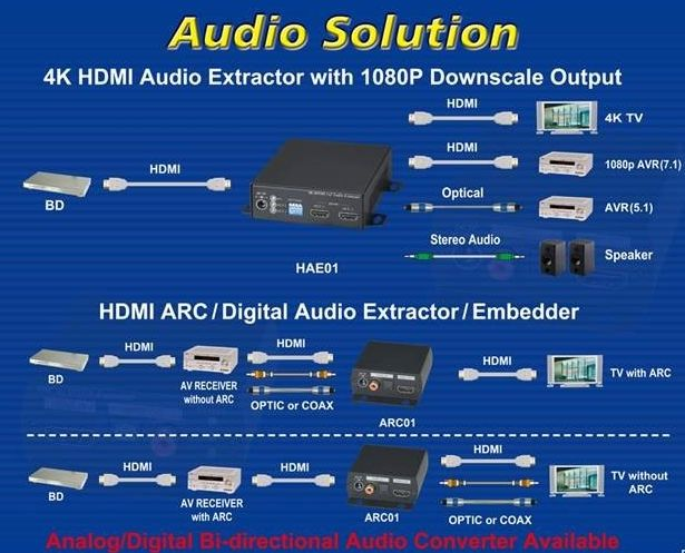 4K 1x2 HDMI Splitter with Audio Extractor & Up Down Scaler