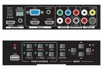 KanexPro hdsc61d 6 Input Switcher/ Scaler with Audio