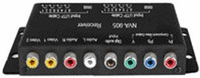 Active Video Balun Over Cat-5 w/ Component Video, Digital Coaxial Audio, RCA Video & RCA Stereo