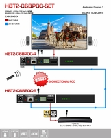 Avenview HBT2-C6BPOC-SET 4K@60 HDMI HDBaseT CAT5/6/7 Extender Set