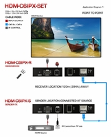 Avenview HDM-C6IPX-R HDMI LAN Receiver Over Single CAT6 w/ IR Support