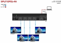 Avenview SPLIT-DPDL-4A 1x4 DisplayPort with PCM and 2560x1600 Support