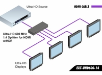 Gefen EXT-UHD600-14 Ultra HD 600 MHz 1:4 Splitter for HDMI w/ HDR
