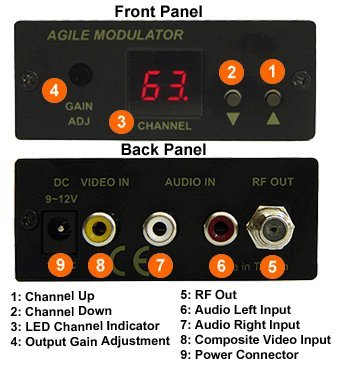 HDMI To Coax Adaptor Modulator