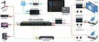 Key Digital KD-4x4CSA 4x4 HDMI 2.0 Matrix Switch