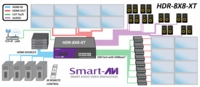 SmartAVI HDR-8x8-XTS 4K Ultra HD HDBaseT 8x8 HDMI Matrix Switcher
