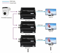 WolfPack TVI to HDMI Amplifier