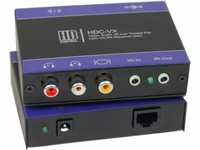 SmartAVI HDC-VXS Video/Audio/IR CAT5 Point to Point Extender