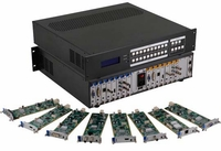 WolfPack Seamless HDMI Matrix Switcher with Video Wall Processor