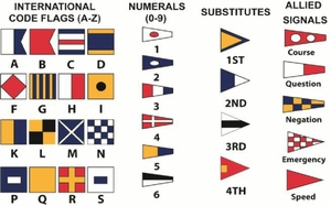 International Code Flag Sets (Mil-Spec)