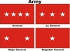 U.S. Army General Officer Flag
