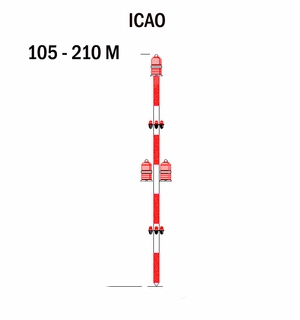 Honeywell / H&P Hughey Phillips Obstruction Lighting - ICAO - Red Lighting Kit  - 125m-210m - FAA Type - A2/3 - 2IB39A00V210