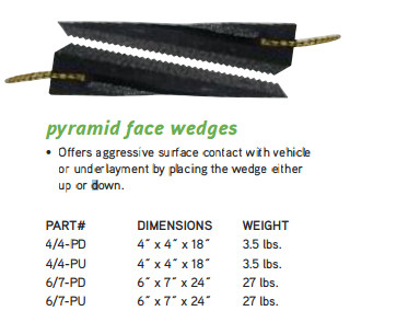 Pyramid Face Wedges